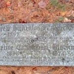 Wonderful Names and Inscriptions